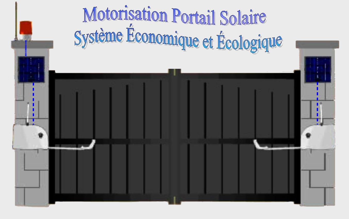 motorisation solaire portail. Black Bedroom Furniture Sets. Home Design Ideas