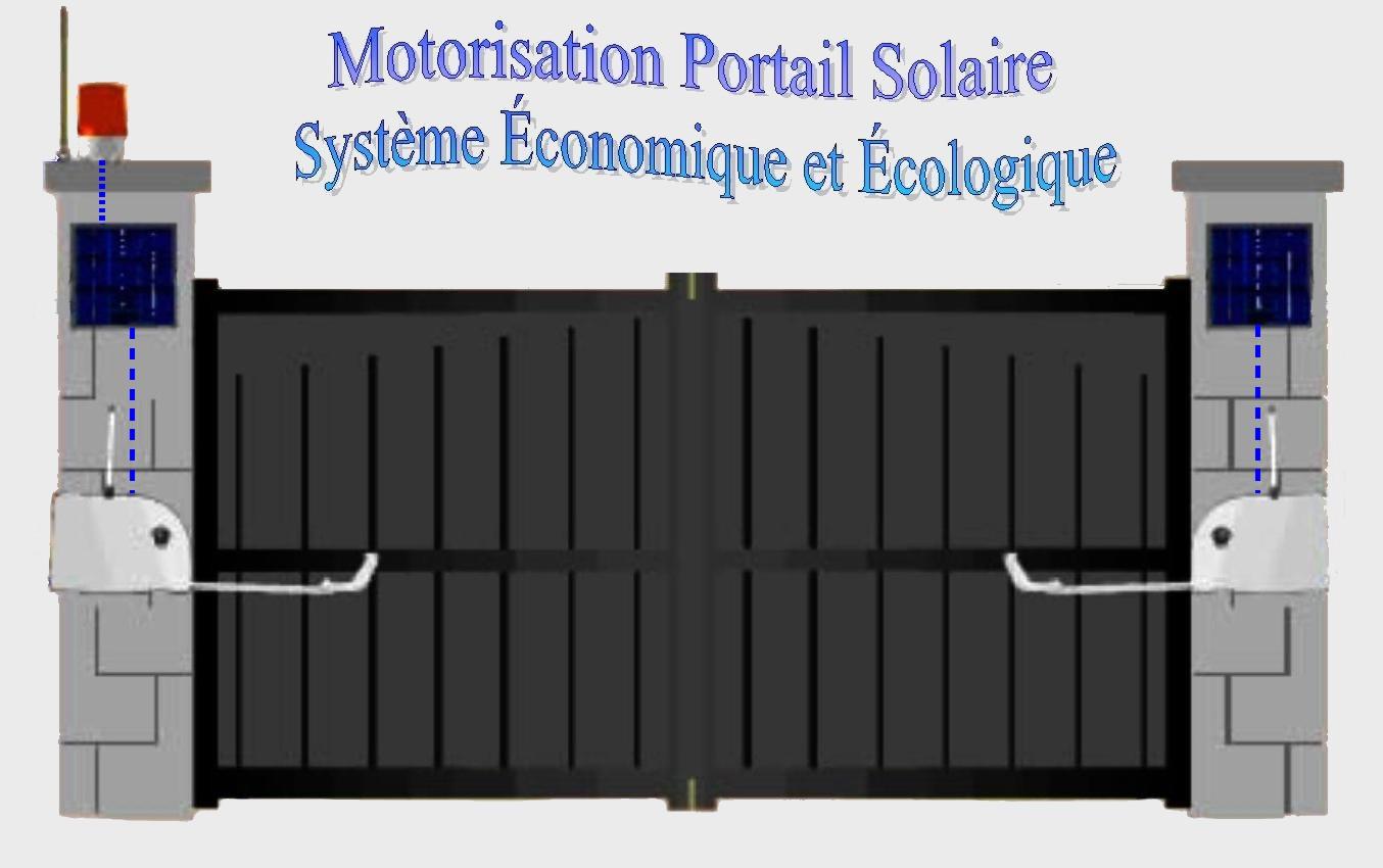 portail electrique solaire